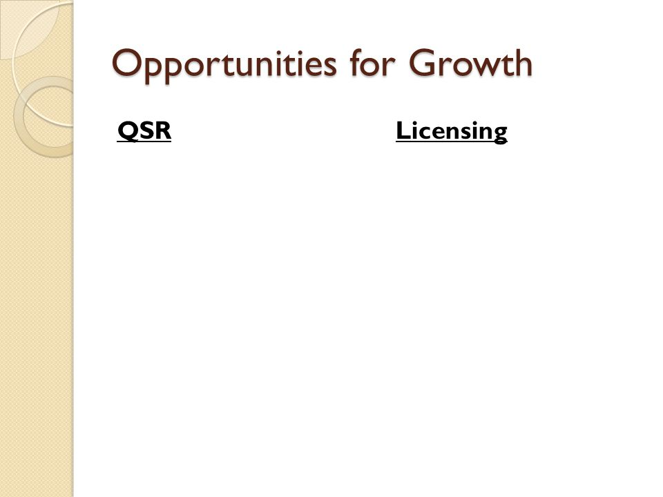 Opportunities for Growth QSRLicensing