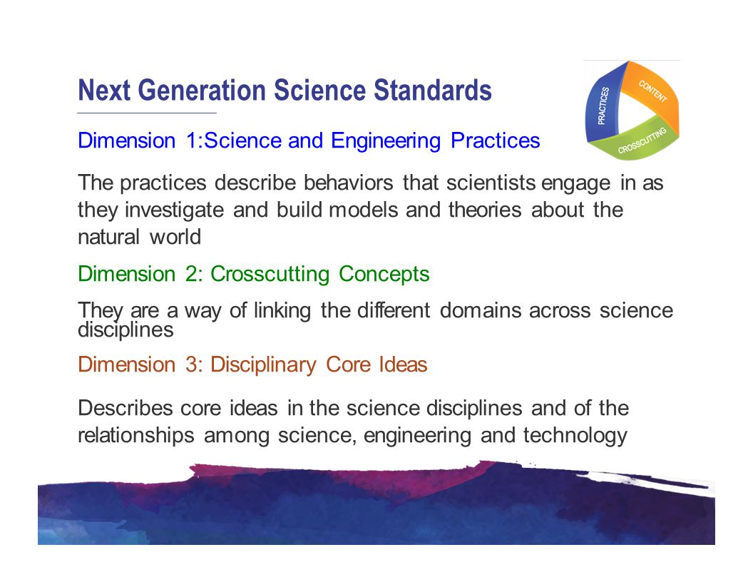 Next Generation Science Standards Dimension 1:Science and Engineering Practices The practices describe behaviors that scientists engage in as they investigate and build models and theories about the natural world Dimension 2: Crosscutting Concepts They are a way of linking the different domains across science disciplines Dimension 3: Disciplinary Core Ideas Describes core ideas in the science disciplines and of the relationships among science, engineering and technology