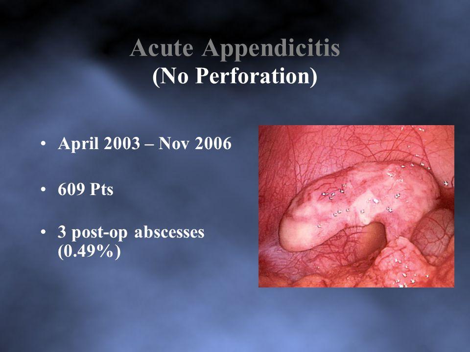Acute Appendicitis (No Perforation) April 2003 – Nov 2006 609 Pts 3 post-op abscesses (0.49%)