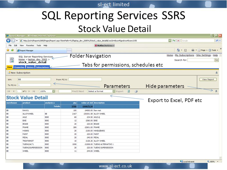 SQL Reporting Services SSRS Appendix – More Examples Predict Future Stock Multi Warehouse, with Drill Down to a Trial Kit link to show WO Trial Kit screen – see next slide