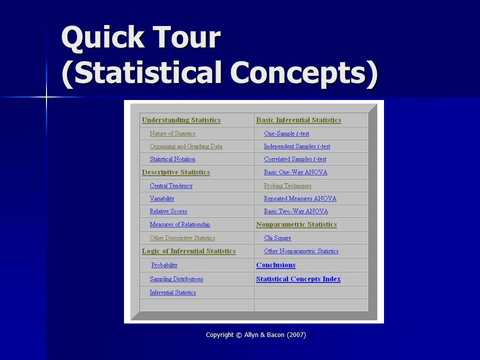 Copyright © Allyn & Bacon (2007) Quick Tour (Statistical Concepts)