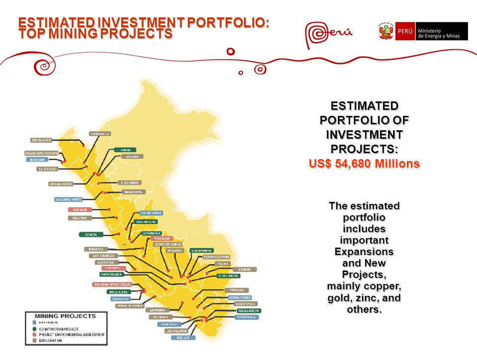 ESTIMATED INVESTMENT PORTFOLIO: TOP MINING PROJECTS ESTIMATED PORTFOLIO OF INVESTMENT PROJECTS: US$ 54,680 Millions The estimated portfolio includes important Expansions and New Projects, mainly copper, gold, zinc, and others.