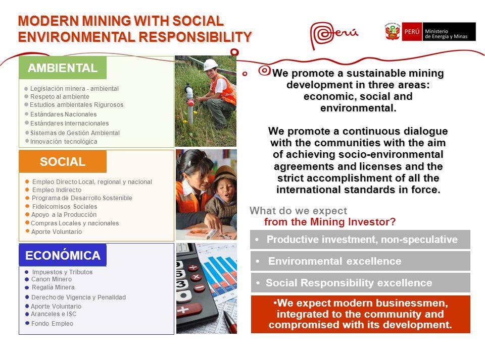 Derecho de Vigencia y Penalidad Regalía Minera Aranceles e ISC Fideicomisos Sociales Canon Minero Impuestos y Tributos Fondo Empleo Empleo Directo Local, regional y nacional Compras Locales y nacionales Apoyo a la Producción Empleo Indirecto Programa de Desarrollo Sostenible MODERN MINING WITH SOCIAL ENVIRONMENTAL RESPONSIBILITY Aporte Voluntario Estándares Nacionales Legislación minera - ambiental Sistemas de Gestión Ambiental Estándares Internacionales Respeto al ambiente Estudios ambientales Rigurosos AMBIENTAL Innovación tecnológica Aporte Voluntario SOCIAL ECONÓMICA We promote a sustainable mining development in three areas: economic, social and environmental.