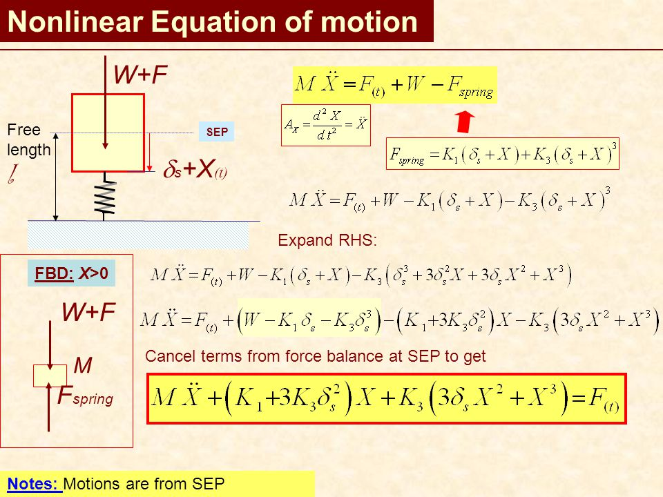 Nonlinear Equation of motion Notes: Motions are from SEP Free length l W+F  s +X (t) SEP FBD: X>0 W+F F spring M Expand RHS: Cancel terms from force balance at SEP to get Nonlinear Equation of motion
