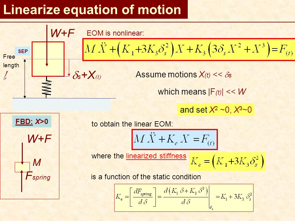 Linearize equation of motion Free length l W+F  s +X (t) SEP FBD: X>0 W+F F spring M EOM is nonlinear: Assume motions X (t) <<  s which means |F (t) | << W and set X 2 ~0, X 3 ~0 to obtain the linear EOM: where the linearized stiffness is a function of the static condition