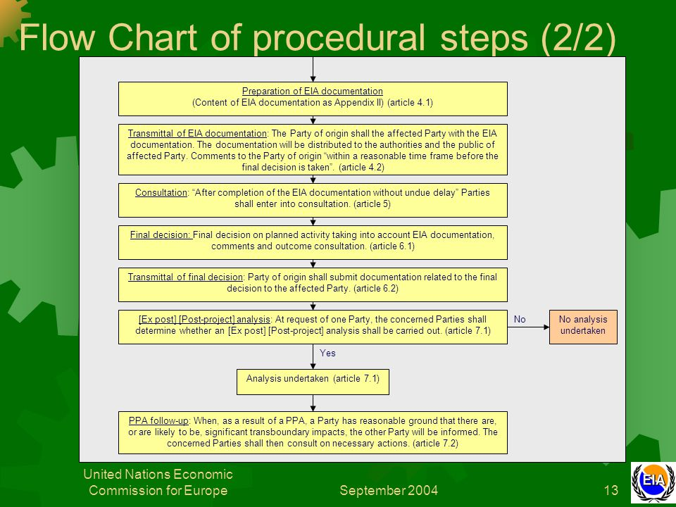 September 2004 United Nations Economic Commission for Europe13 Flow Chart of procedural steps (2/2) Preparation of EIA documentation (Content of EIA documentation as Appendix II) (article 4.1) Transmittal of EIA documentation: The Party of origin shall the affected Party with the EIA documentation.