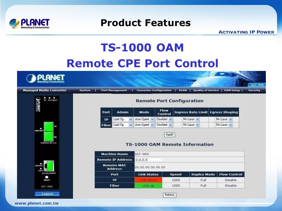 www.planet.com.tw Product Features TS-1000 OAM Remote CPE Port Control