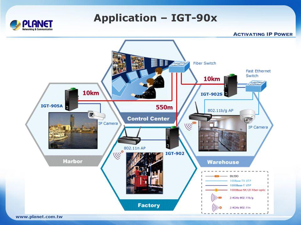 www.planet.com.tw Application – IGT-90x 10km 10km 550m