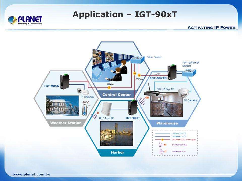 www.planet.com.tw Application – IGT-90xT