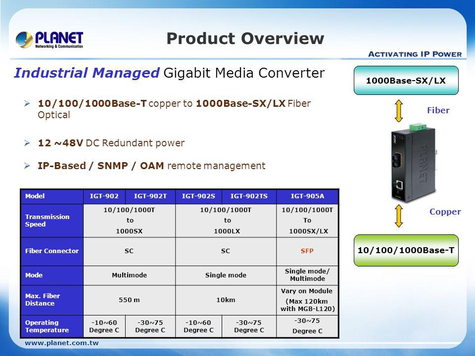 www.planet.com.tw 5 / 24 Product Overview  Front Panel of IGT-902/902S/902T/902TS 12 ~ 48V DC redundant power LED 1000Base-SX/LX SC fiber optical port 10/100/1000Base-T Ethernet port Reset button