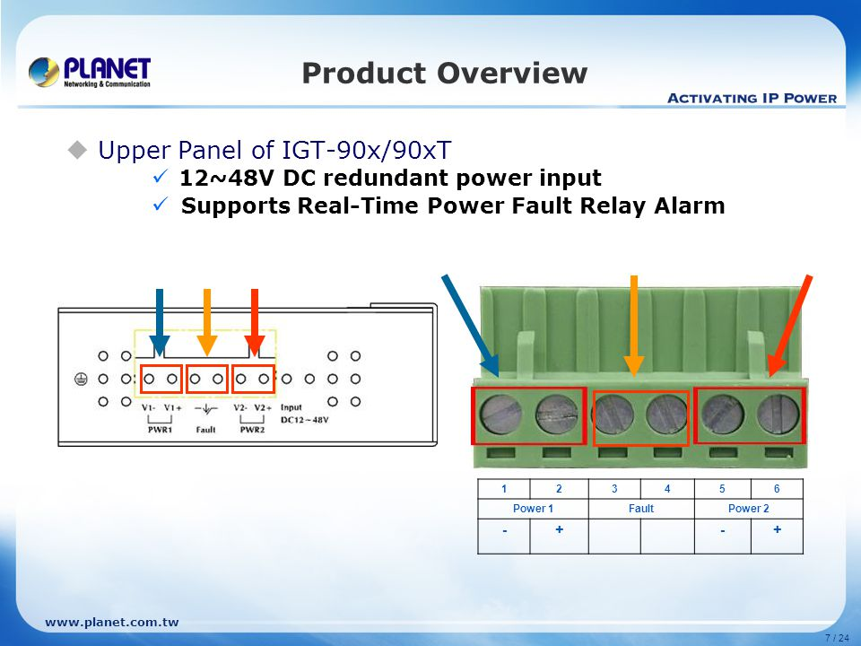 www.planet.com.tw Product Features 802.1 Q VLAN Setting