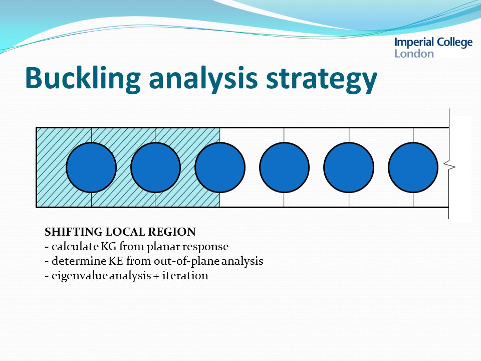 Buckling analysis strategy SHIFTING LOCAL REGION - calculate KG from planar response - determine KE from out-of-plane analysis - eigenvalue analysis + iteration
