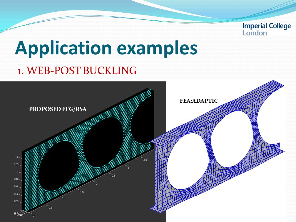 Application examples 1. WEB-POST BUCKLING FEA:ADAPTIC PROPOSED EFG/RSA