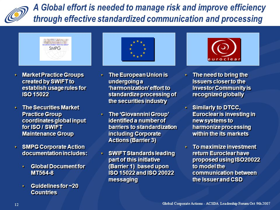 Global Corporate Actions - ACSDA Leadership Forum Oct 9th 2007 12 A Global effort is needed to manage risk and improve efficiency through effective st