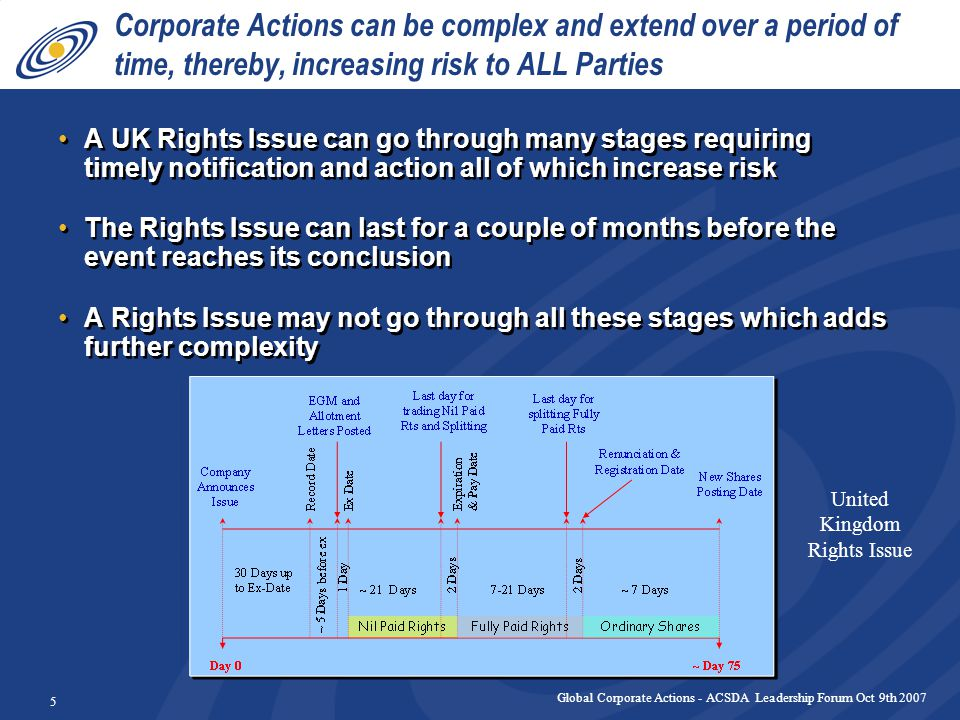 Global Corporate Actions - ACSDA Leadership Forum Oct 9th 2007 5 Corporate Actions can be complex and extend over a period of time, thereby, increasing risk to ALL Parties A UK Rights Issue can go through many stages requiring timely notification and action all of which increase risk The Rights Issue can last for a couple of months before the event reaches its conclusion A Rights Issue may not go through all these stages which adds further complexity A UK Rights Issue can go through many stages requiring timely notification and action all of which increase risk The Rights Issue can last for a couple of months before the event reaches its conclusion A Rights Issue may not go through all these stages which adds further complexity United Kingdom Rights Issue