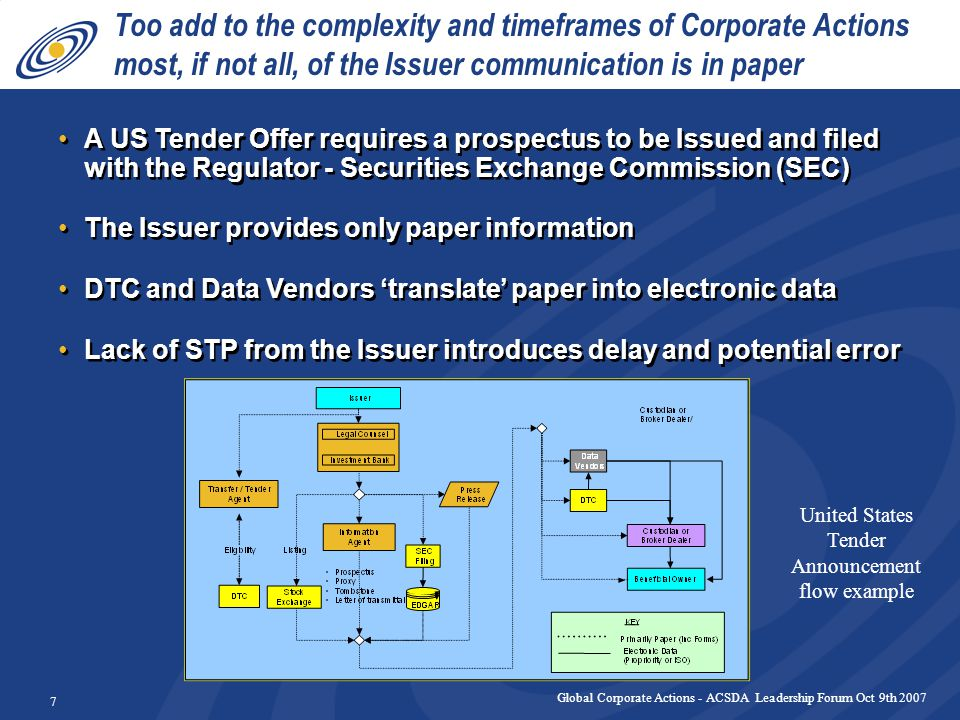 Global Corporate Actions - ACSDA Leadership Forum Oct 9th 2007 7 Too add to the complexity and timeframes of Corporate Actions most, if not all, of the Issuer communication is in paper A US Tender Offer requires a prospectus to be Issued and filed with the Regulator - Securities Exchange Commission (SEC) The Issuer provides only paper information DTC and Data Vendors 'translate' paper into electronic data Lack of STP from the Issuer introduces delay and potential error A US Tender Offer requires a prospectus to be Issued and filed with the Regulator - Securities Exchange Commission (SEC) The Issuer provides only paper information DTC and Data Vendors 'translate' paper into electronic data Lack of STP from the Issuer introduces delay and potential error United States Tender Announcement flow example