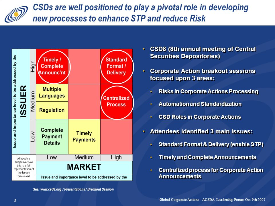 Global Corporate Actions - ACSDA Leadership Forum Oct 9th 2007 8 CSDs are well positioned to play a pivotal role in developing new processes to enhanc