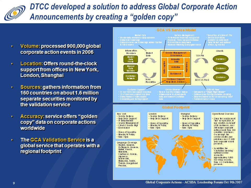 Global Corporate Actions - ACSDA Leadership Forum Oct 9th 2007 9 DTCC developed a solution to address Global Corporate Action Announcements by creating a golden copy Volume: processed 900,000 global corporate action events in 2006 Location: Offers round-the-clock support from offices in New York, London, Shanghai Sources: gathers information from 160 countries on about 1.6 million separate securities monitored by the validation service Accuracy: service offers golden copy data on corporate actions worldwide The GCA Validation Service is a global service that operates with a regional footprint Volume: processed 900,000 global corporate action events in 2006 Location: Offers round-the-clock support from offices in New York, London, Shanghai Sources: gathers information from 160 countries on about 1.6 million separate securities monitored by the validation service Accuracy: service offers golden copy data on corporate actions worldwide The GCA Validation Service is a global service that operates with a regional footprint