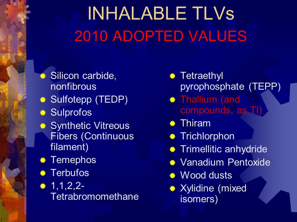 INHALABLE TLVs 2010 ADOPTED VALUES  Methyl parathion  Mevinphos  Mineral oil (excluding metal working fluids)  Molybdenum (Metal and insoluble cpd