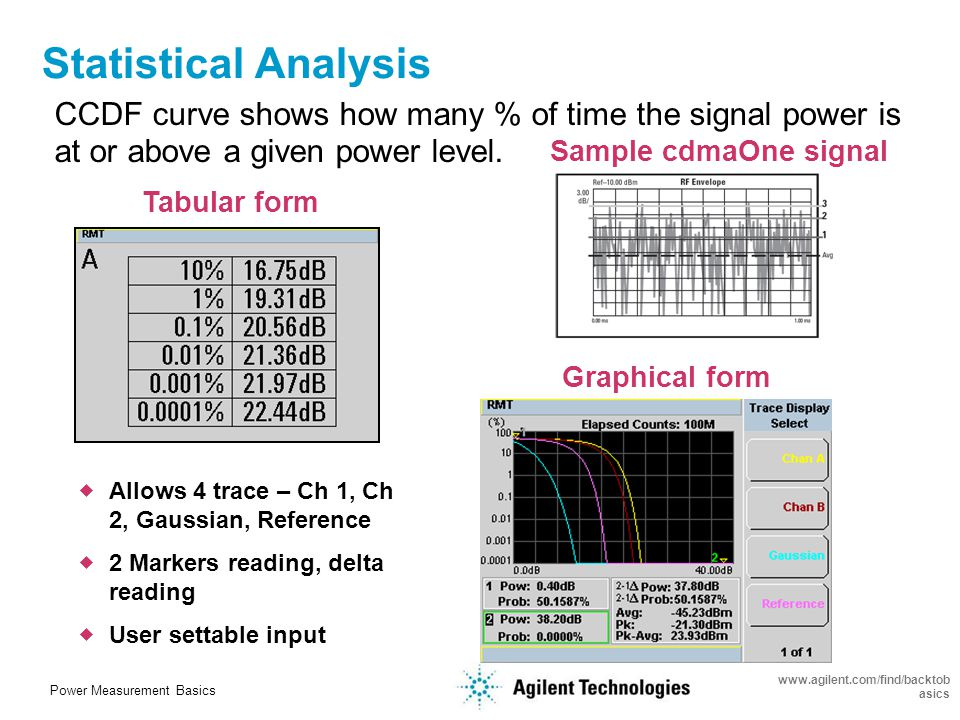 Power Measurement Basics www.agilent.com/find/backtob asics P-Series Measurement Display Graphical trace setup Marker measurements and analysis MKR 1 MKR 2