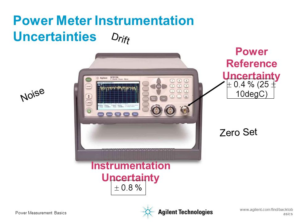 Power Measurement Basics www.agilent.com/find/backtob asics Power Sensor Cal Factor Uncertainties Various sensor losses - heat DC Power Sensor Power Meter P r Sensing Element P i P gl Cal Factor :  e P K b = gl P i  e = Effective Efficiency) Printed on sensor label (8480 series) Stored in EEPROM (E-series and P-series) Calibration factor, Kb, takes into account the imperfect efficiency of the sensor and the mismatch loss