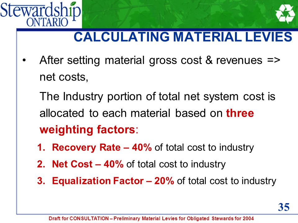 Draft for CONSULTATION – Preliminary Material Levies for Obligated Stewards for 2004 CALCULATING MATERIAL LEVIES After setting material gross cost & revenues => net costs, The Industry portion of total net system cost is allocated to each material based on three weighting factors: 1.Recovery Rate – 40% of total cost to industry 2.Net Cost – 40% of total cost to industry 3.Equalization Factor – 20% of total cost to industry 35