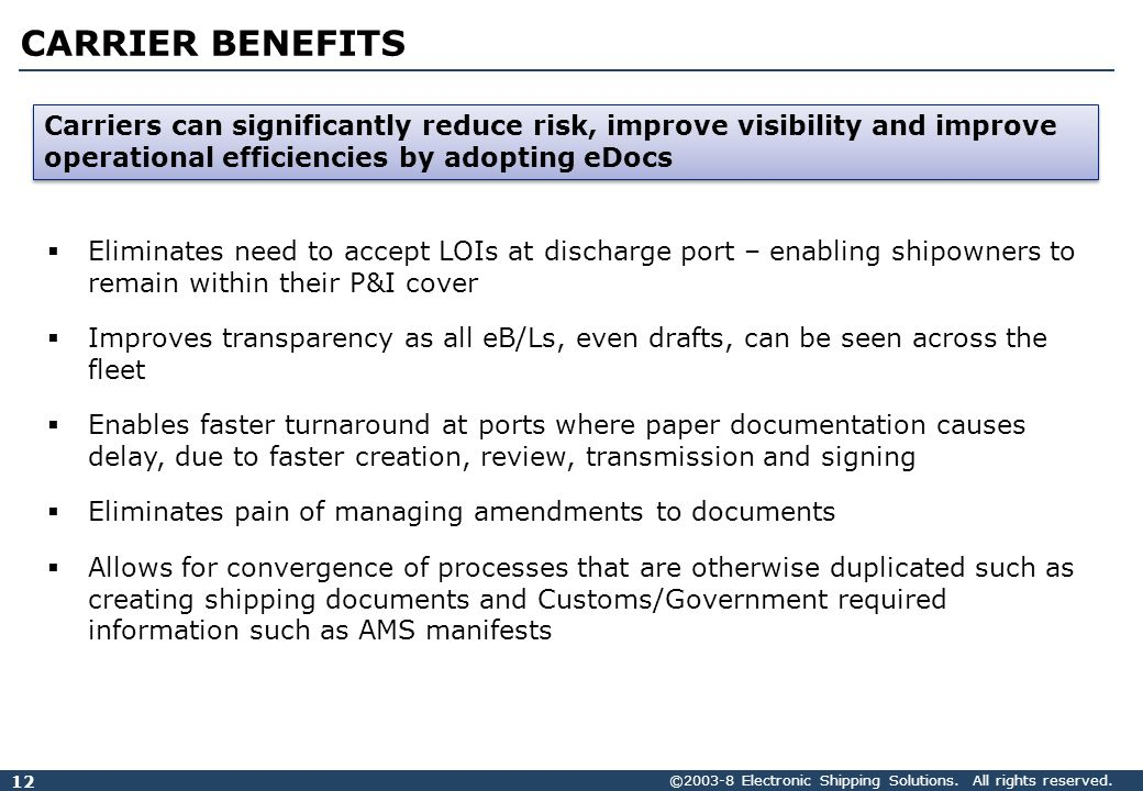 ©2003-8 Electronic Shipping Solutions. All rights reserved.
