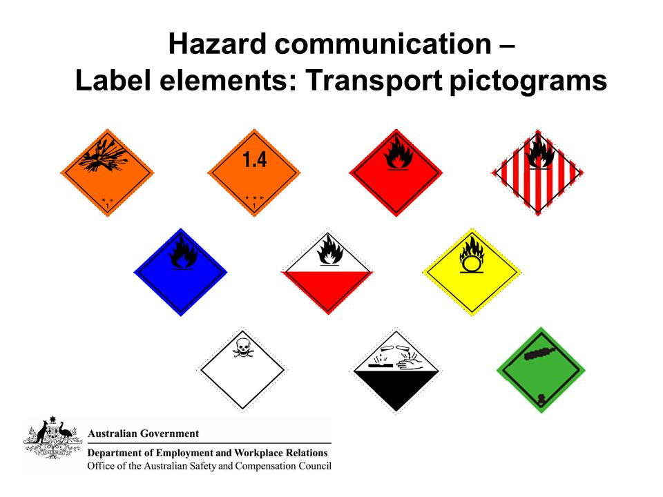 Hazard communication – Label elements: Transport pictograms