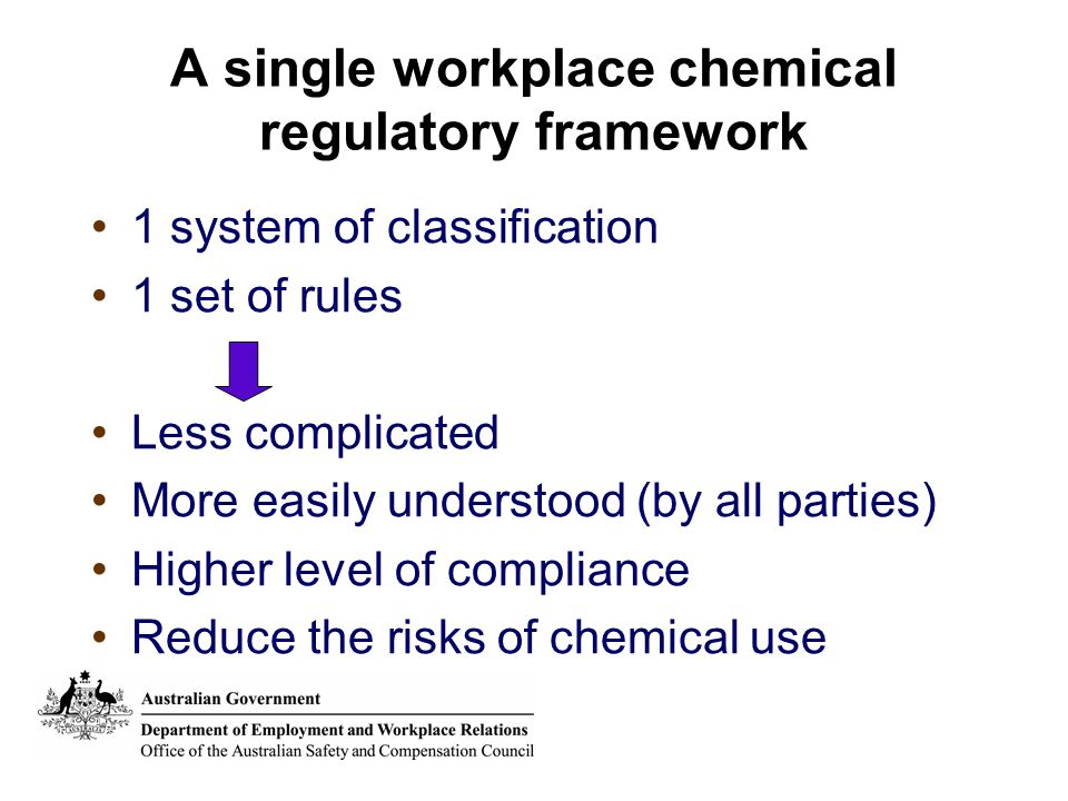 A single workplace chemical regulatory framework 1 system of classification 1 set of rules Less complicated More easily understood (by all parties) Hi