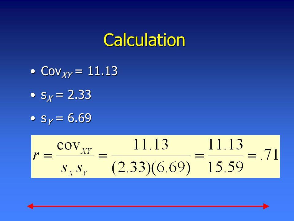Calculation Cov XY = 11.13Cov XY = 11.13 s X = 2.33s X = 2.33 s Y = 6.69s Y = 6.69