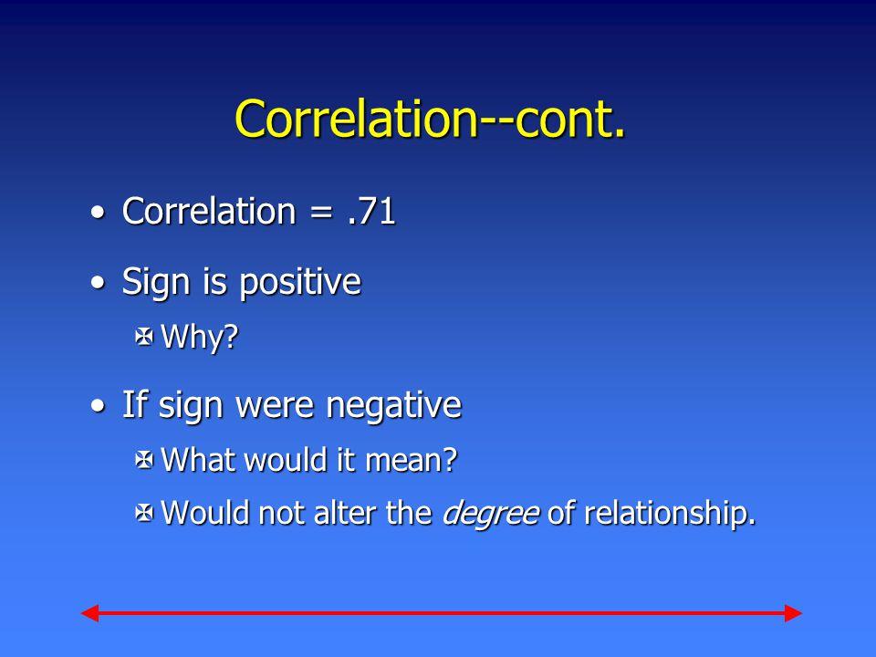 Correlation--cont. Correlation =.71Correlation =.71 Sign is positiveSign is positive XWhy.