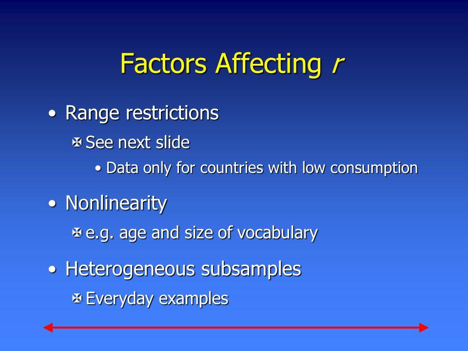 Factors Affecting r Range restrictionsRange restrictions XSee next slide Data only for countries with low consumptionData only for countries with low consumption NonlinearityNonlinearity Xe.g.