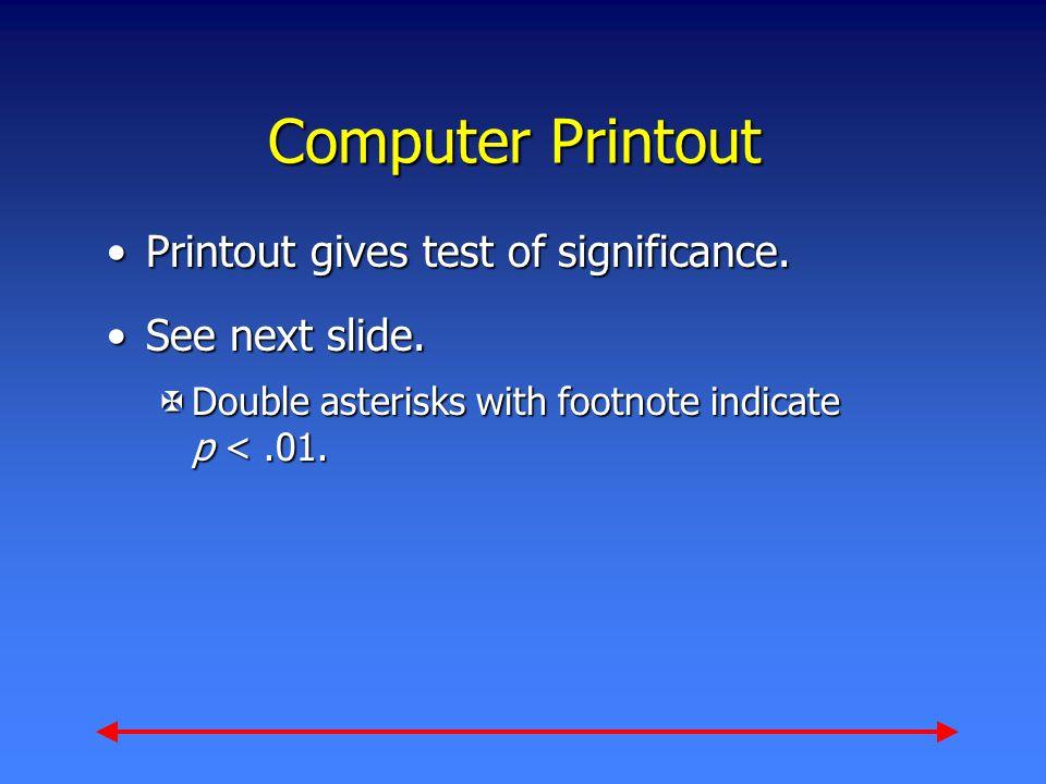 Computer Printout Printout gives test of significance.Printout gives test of significance.