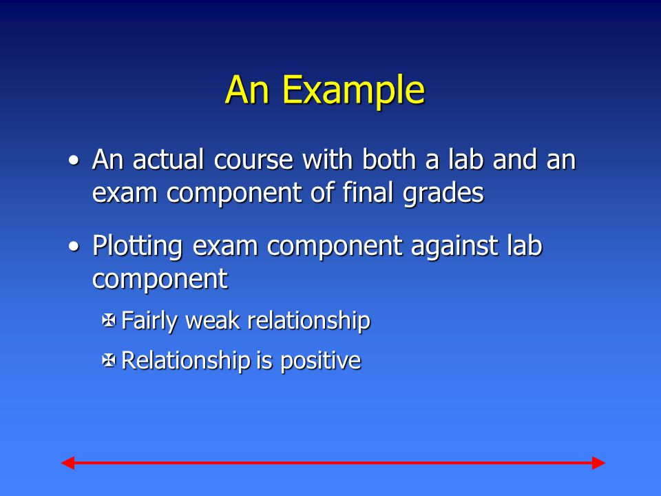 An Example An actual course with both a lab and an exam component of final gradesAn actual course with both a lab and an exam component of final grades Plotting exam component against lab componentPlotting exam component against lab component XFairly weak relationship XRelationship is positive