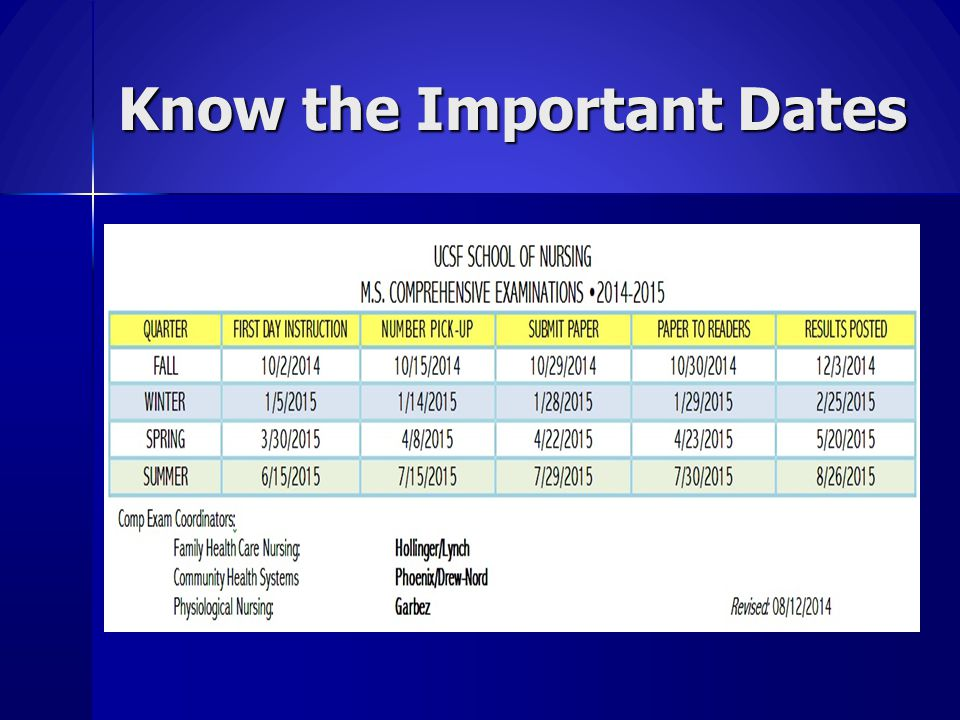 Know the Important Dates