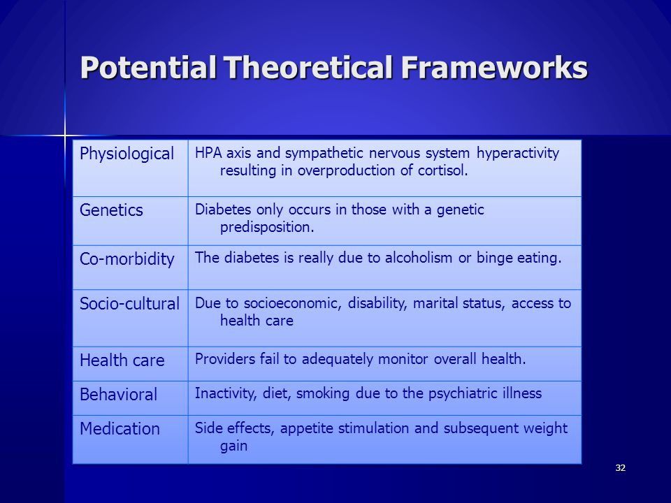 32 Potential Theoretical Frameworks