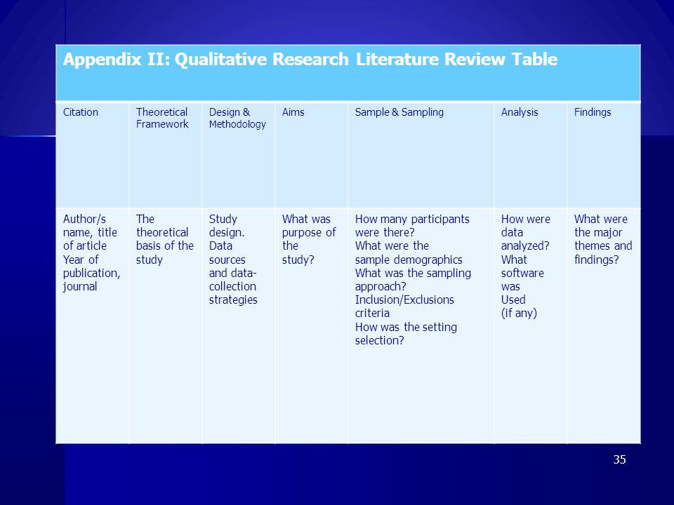 Appendix II: Qualitative Research Literature Review Table CitationTheoretical Framework Design & Methodology AimsSample & SamplingAnalysisFindings Aut
