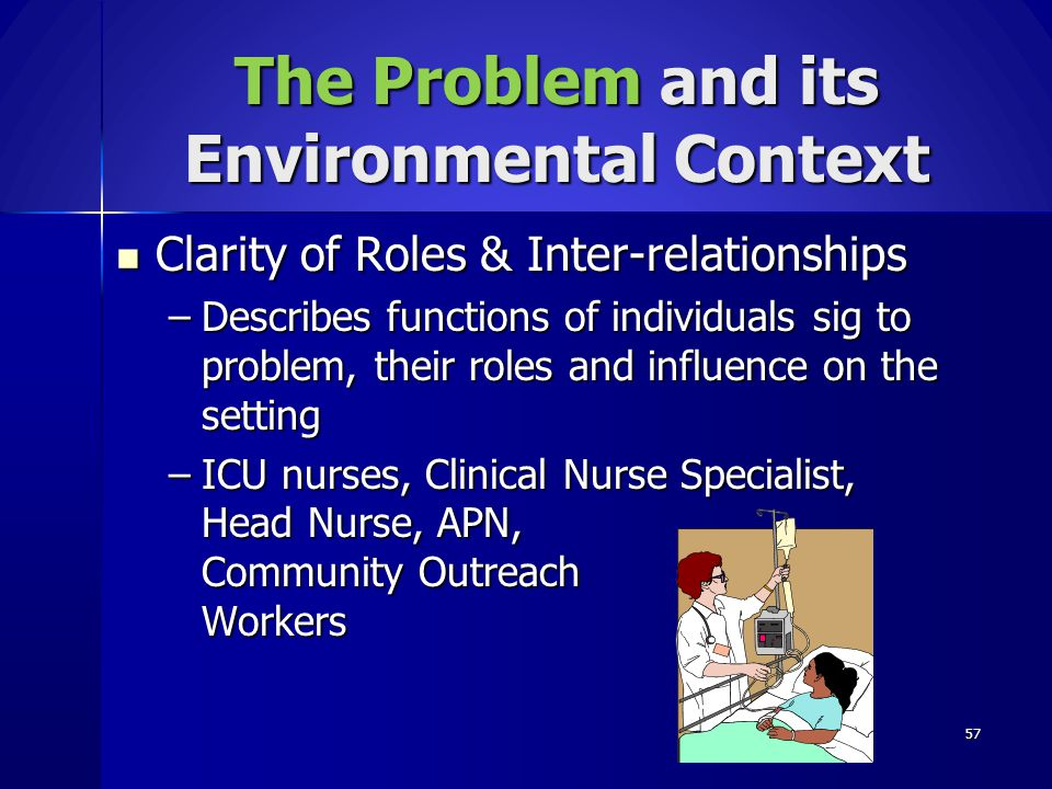 57 The Problem and its Environmental Context Clarity of Roles & Inter-relationships Clarity of Roles & Inter-relationships –Describes functions of ind