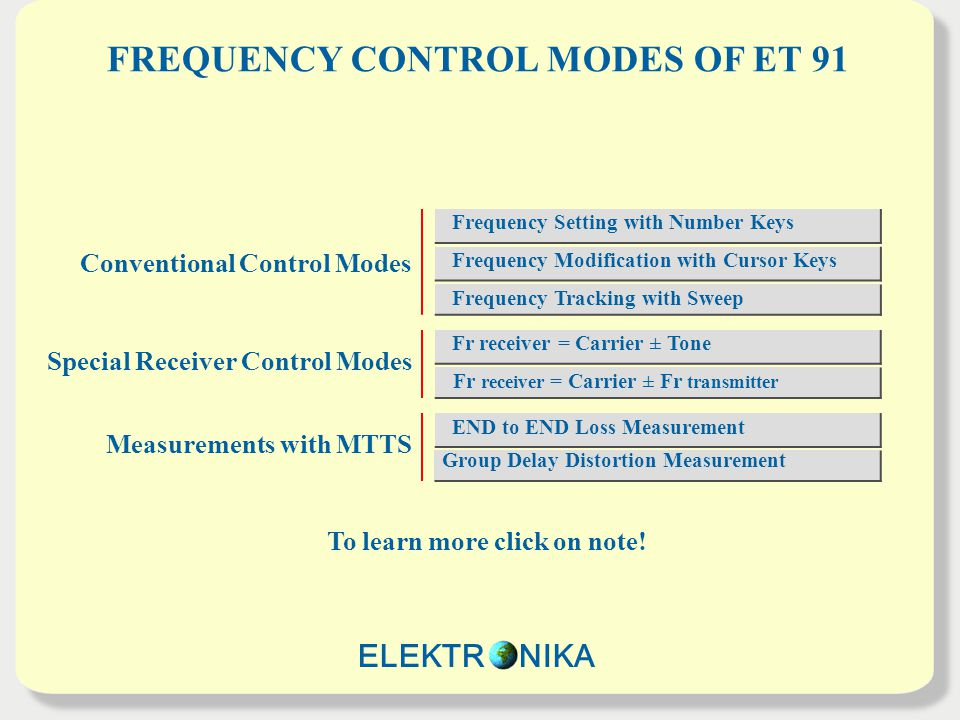 FREQUENCY CONTROL MODES OF ET 91 To learn more click on note.