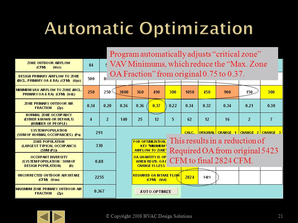 "© Copyright 2008 HVAC Design Solutions21 Program automatically adjusts ""critical zone"" VAV Minimums, which reduce the ""Max. Zone OA Fraction"" from ori"