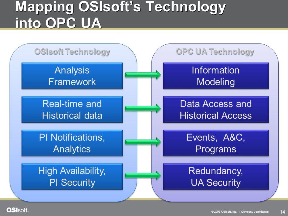 14 © 2008 OSIsoft, Inc. | Company Confidential Mapping OSIsoft's Technology into OPC UA Analysis Framework Information Modeling OSIsoft Technology OPC