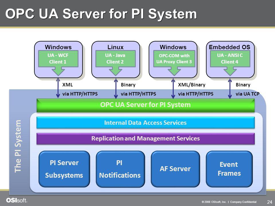 24 © 2008 OSIsoft, Inc. | Company Confidential OPC UA Server for PI System The PI System AF Server Event Frames PI Server Subsystems Internal Data Acc