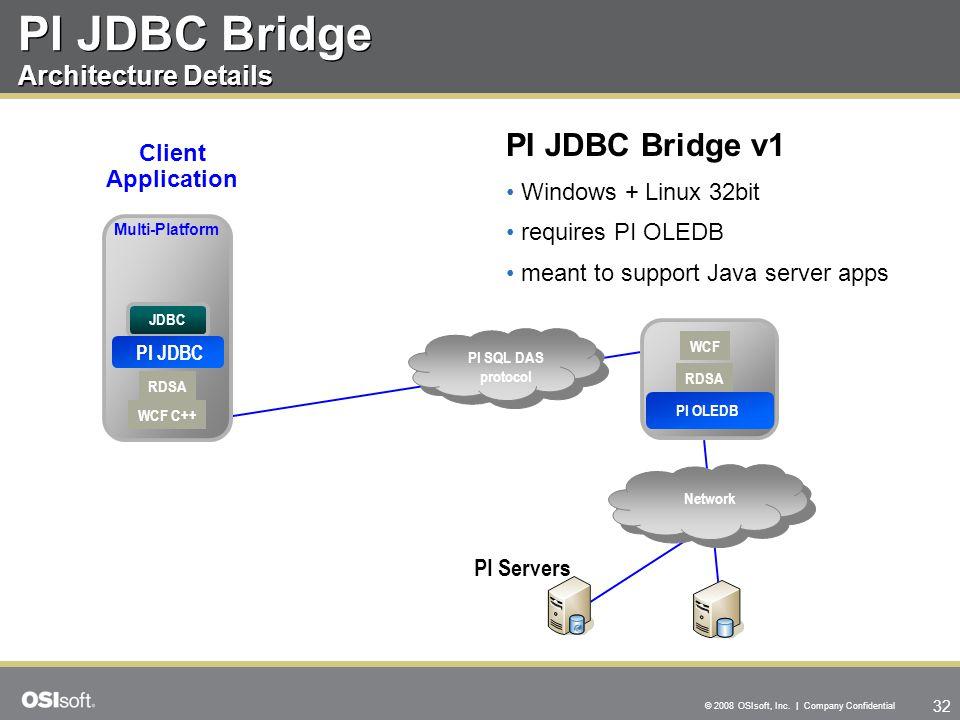 32 © 2008 OSIsoft, Inc. | Company Confidential PI Servers JDBC C++ Library Multi-Platform Network PI SQL DAS protocol WCF C++ RDSA WCF Client Applicat