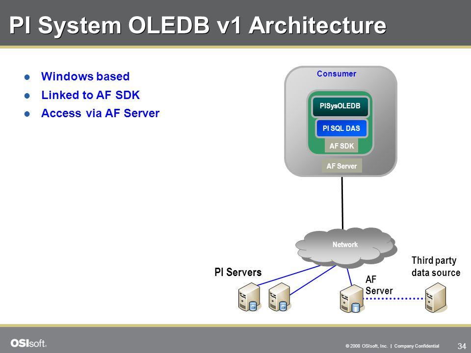 34 © 2008 OSIsoft, Inc. | Company Confidential PI Servers Consumer Network PI SQL DAS PI System OLEDB v1 Architecture AF SDK AF Server Windows based L
