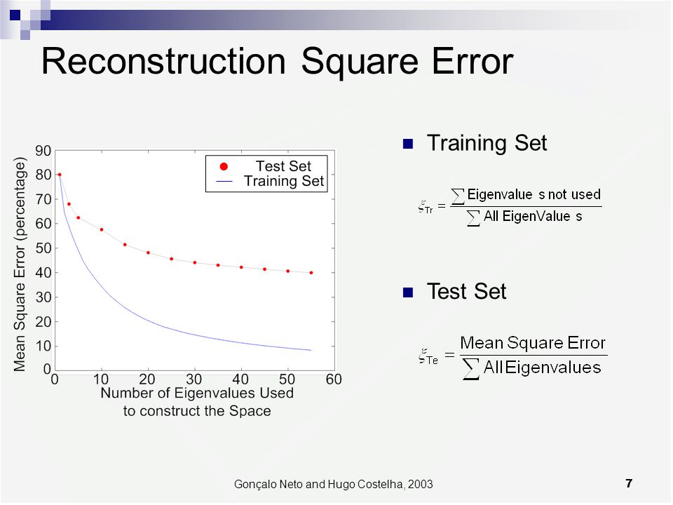 7Gonçalo Neto and Hugo Costelha, 2003 Reconstruction Square Error Training Set Test Set