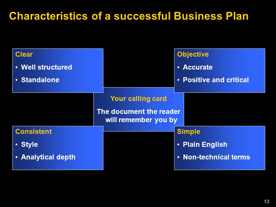 050301LNZXL756LTDE-P1 13 Characteristics of a successful Business Plan Your calling card The document the reader will remember you by Objective Accura