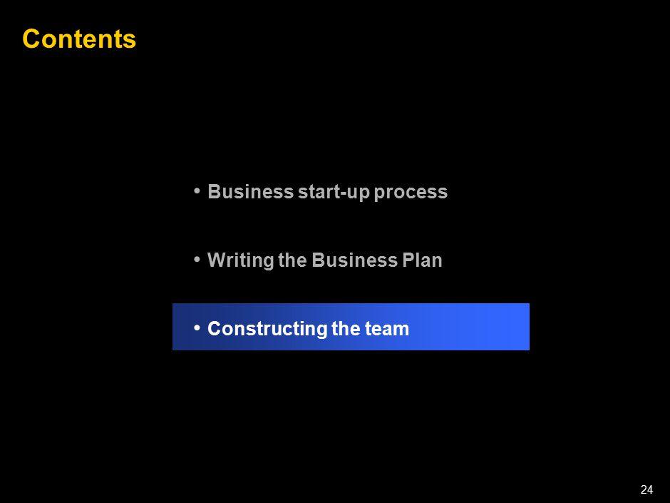 050301LNZXL756LTDE-P1 24 Contents Business start-up process Writing the Business Plan Constructing the team