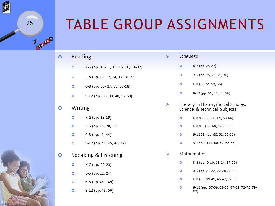 TABLE GROUP ASSIGNMENTS  Reading K-2 (pp. 10-11, 13, 15, 16, 31-32) 3-5 (pp.
