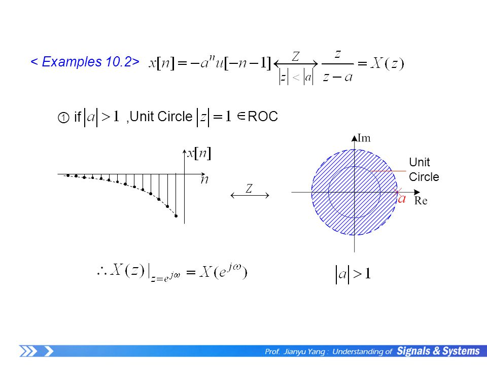 ① if, Unit Circle ROC Unit Circle