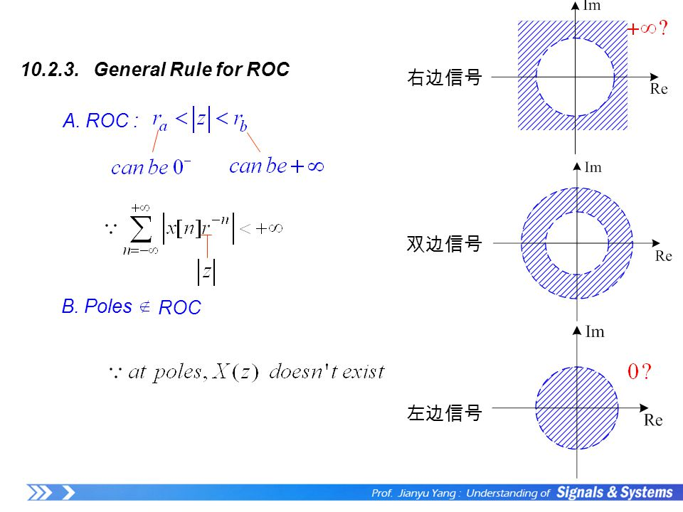 10.2.3. General Rule for ROC A. ROC : B. Poles ROC 右边信号 双边信号 左边信号